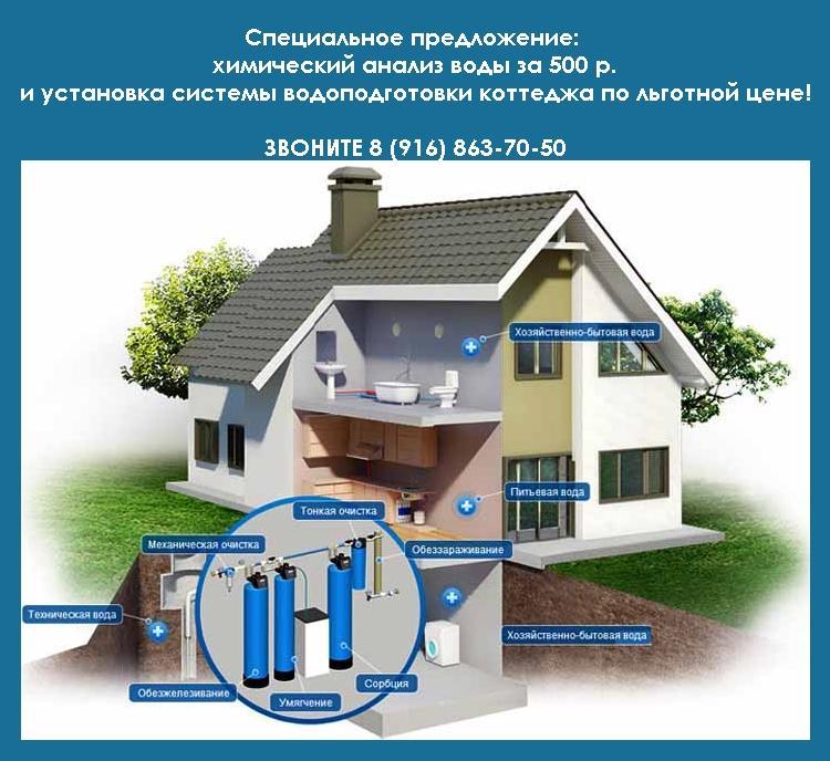 sistemy-ochistki-vody