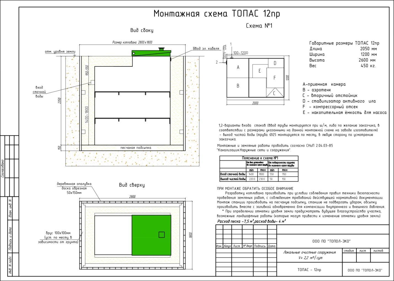 topas-12-PR-shema