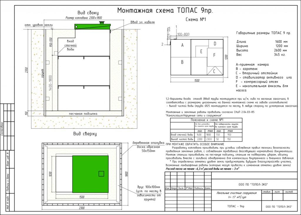 topas-9-PR-shema