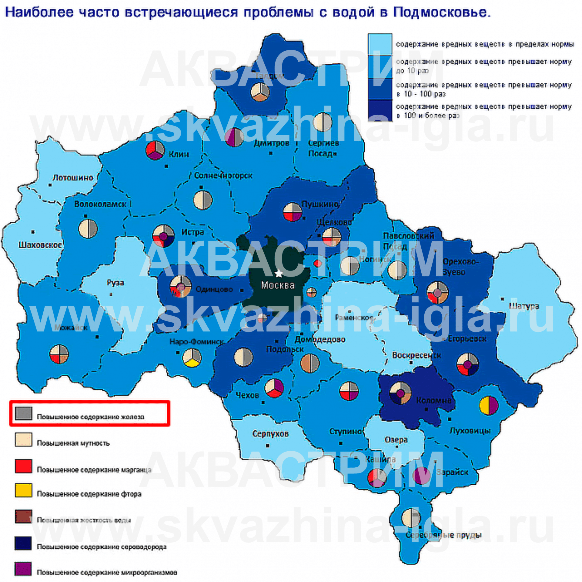 Типы загрязнения воды в Московской области