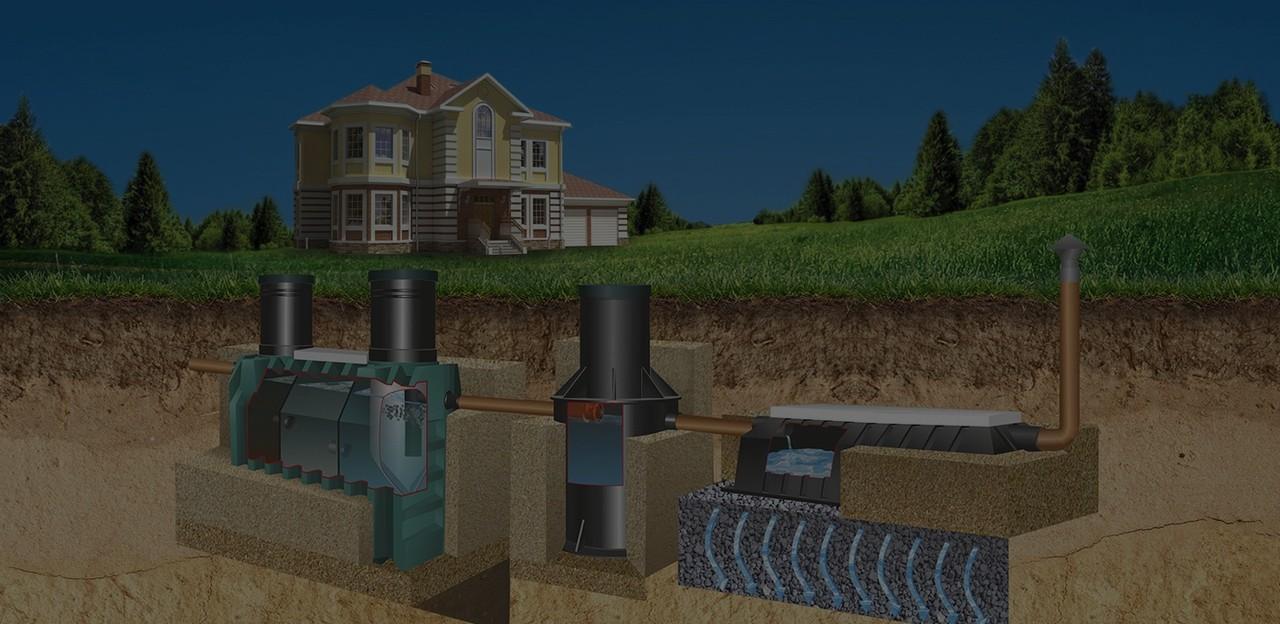 Обустройство системы канализации для загородного дома